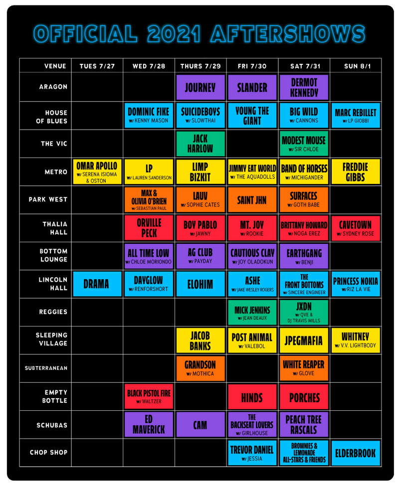 Lollapalooza Aftershow Lineup